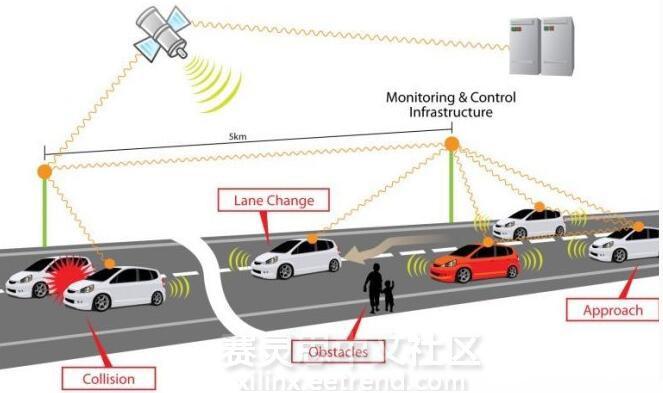 智能交通新玩法:用可见光实现V2X通信