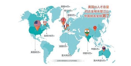 中国人工智能人才缺口居然超过500万!