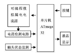 基于ATmega32的漏电保护器智能化测试仪的设计