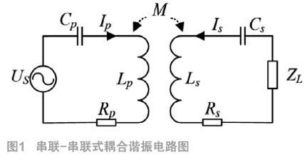 电动汽车无线充电系统设计方法研究
