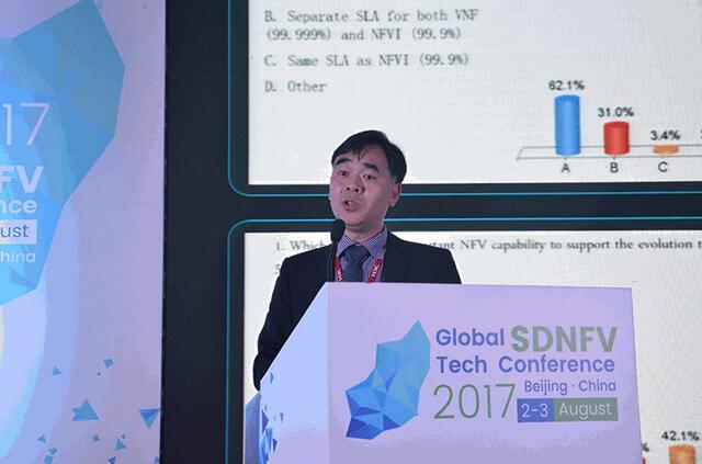 华为:NFV在2017年将进入快速成长阶段