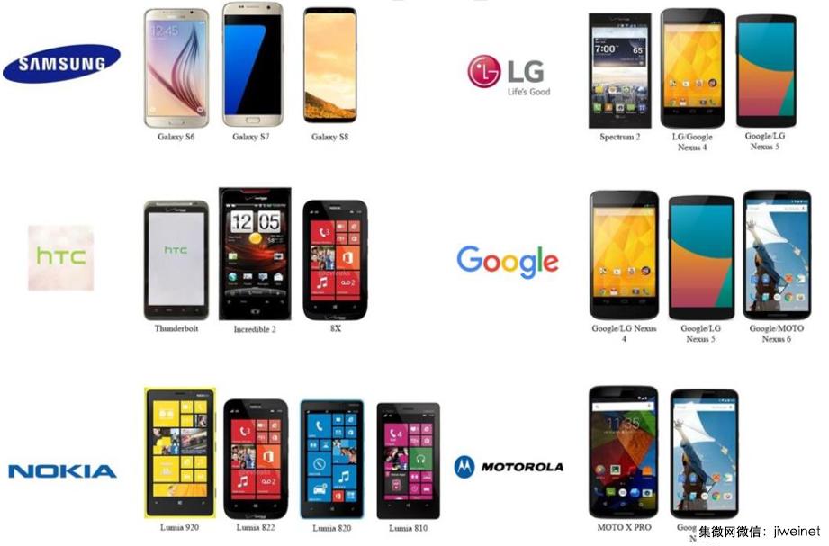 iPhone8无线充电确认兼容Qi,国内厂商如何迎战苹果红利?