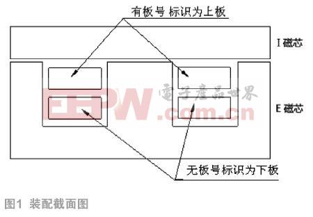 模块电源中平面变压器的设计与应用