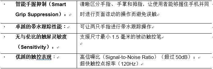 晶门科技推出突破性 TDDI  IC迎合最新18:9无边框智能电话潮流