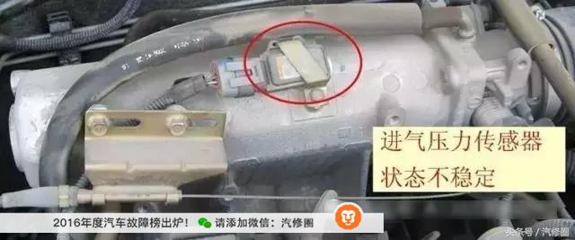 【E课堂】常用汽车传感器作用总结