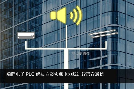 瑞萨电子推出通过电力线进行语音通信的PLC解决方案