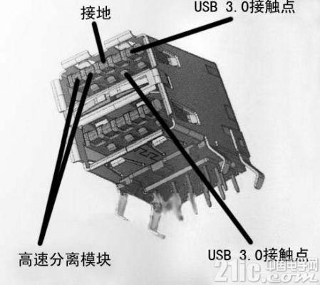 【E课堂】USB 3.0标准解析