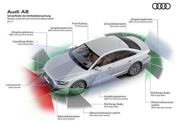 成功可以复制,富士通携新一代FRAM进军高端车载应用市场!