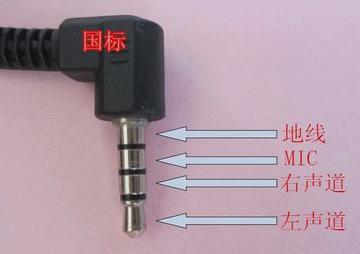 【E课堂】音乐设备上常见的接口、插头