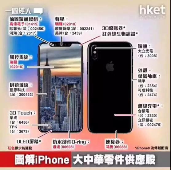 苹果概念股遭遇滑铁卢 iPhone8采用玻璃后盖威胁金属市场