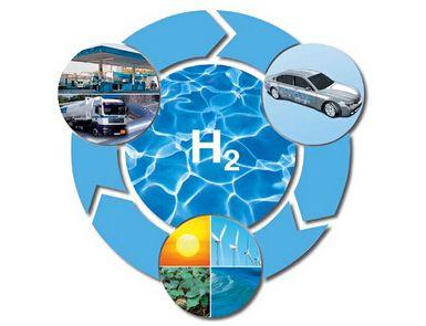 """为了燃料电池的未来 """"氢""""尽全力"""