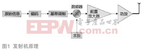 关于WI-FI检测板测试以及常见故障浅析