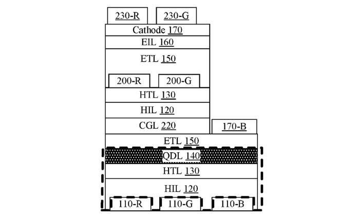 """量子点和OLED混合:iPhone显示屏""""黑科技"""""""