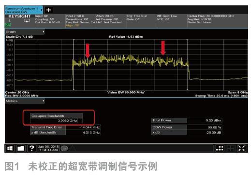 5G毫米波和超宽带功率放大器EVM测试的挑战和解决方案
