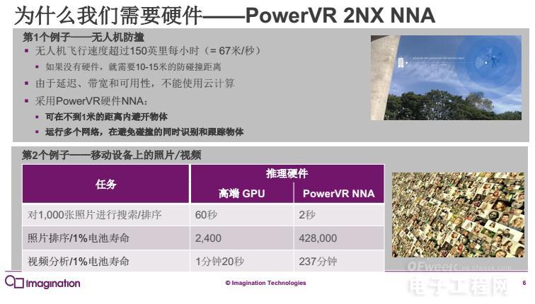重磅来袭!Imagination 发布 PowerVR NNA神经网络加速器