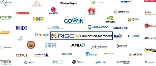 高云半导体宣布加入RISC-V基金会