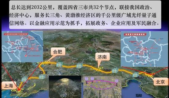 """""""京沪干线""""/图片来自中国科学技术大学网站"""