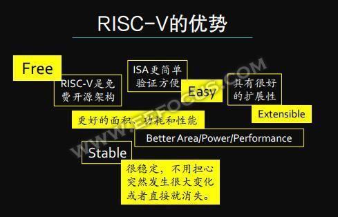 市场被国际大厂垄断,高云半导体靠啥为国产FPGA正名?