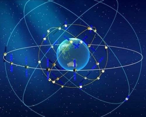 图为中国北斗卫星导航系统示意图