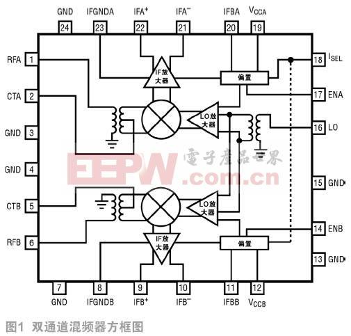 高性能双无源混频器可应对5G MIMO接收器挑战