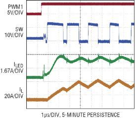 图 3:LT3744 提供无闪烁 LED 调光