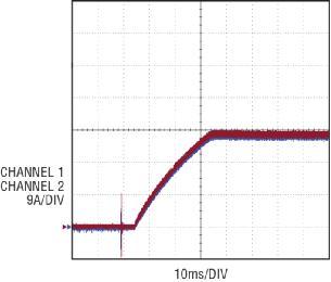 图 9:启动时 LED 电流均分