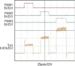 图 6:不同电流状态可以在任何时间接通 (状态之间具有或没有时间间隔)