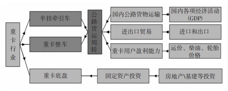 中国纯电动重卡大盘点 市场正逐步被打开
