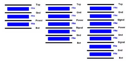 怎样才能设计一个好的射频电路,这些地方值得你注意