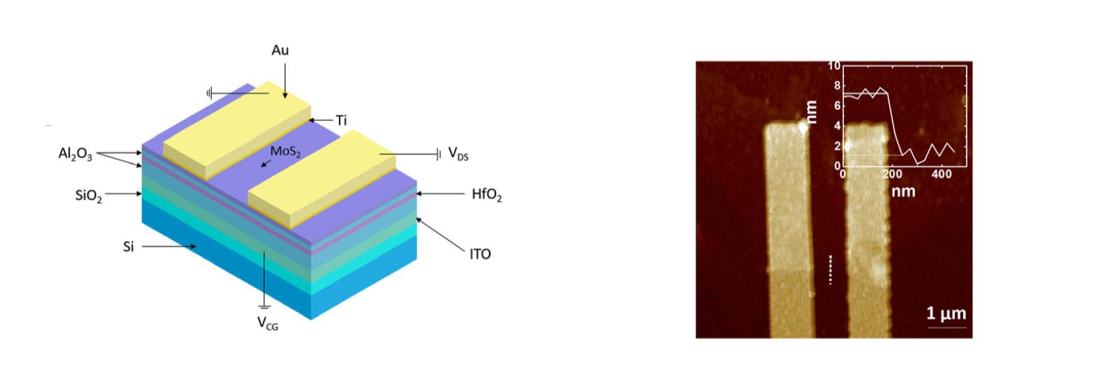 复旦大学设计出新型态光敏感性半导体内存