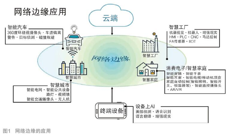 物联网操作系统研究与思考