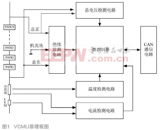 高精度电压电流采集管理单元设计