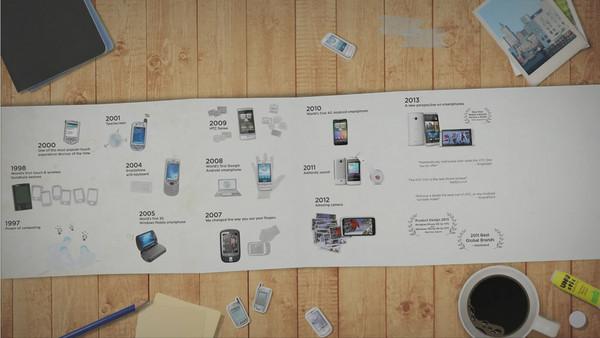 VR有声有色,然而HTC手机还能走出低谷吗?