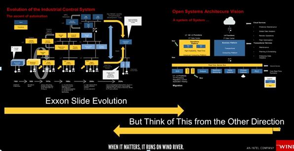 既有的工控系统如何向物联网化演进?