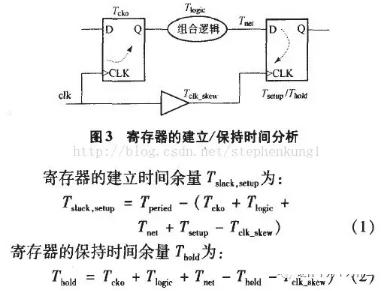 """FPGA重点知识13条,助你构建完整""""逻辑观""""之三"""