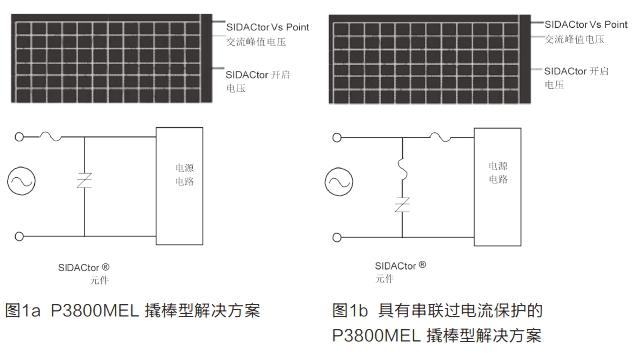 适用于交流电源线应用的高功率半导体Crowbar保护器
