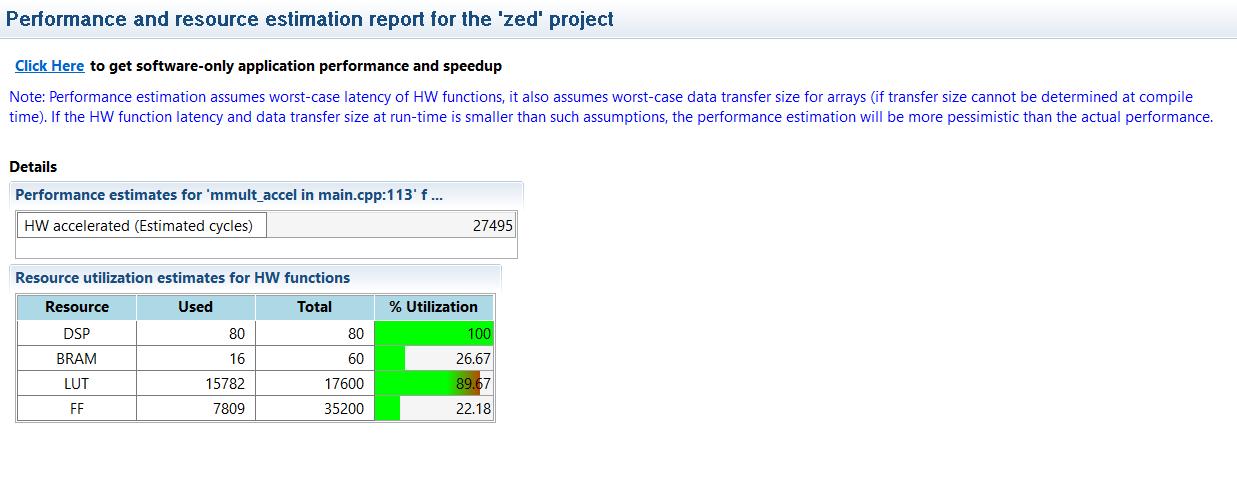 使用系统优化编译器加速汽车电子产品设计