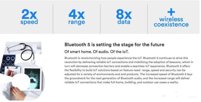 面向物联网市场,德州仪器支持蓝牙5.0的无线MCU锋芒毕露