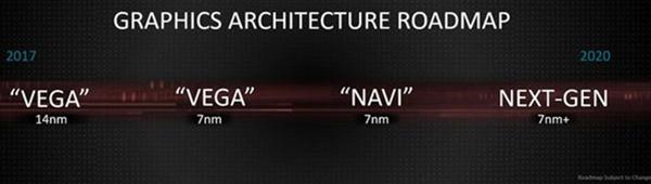 AMD下一代显卡架构曝光:重回HD7000辉煌