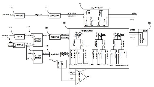 一种具有后台校正功能的电流舵DAC