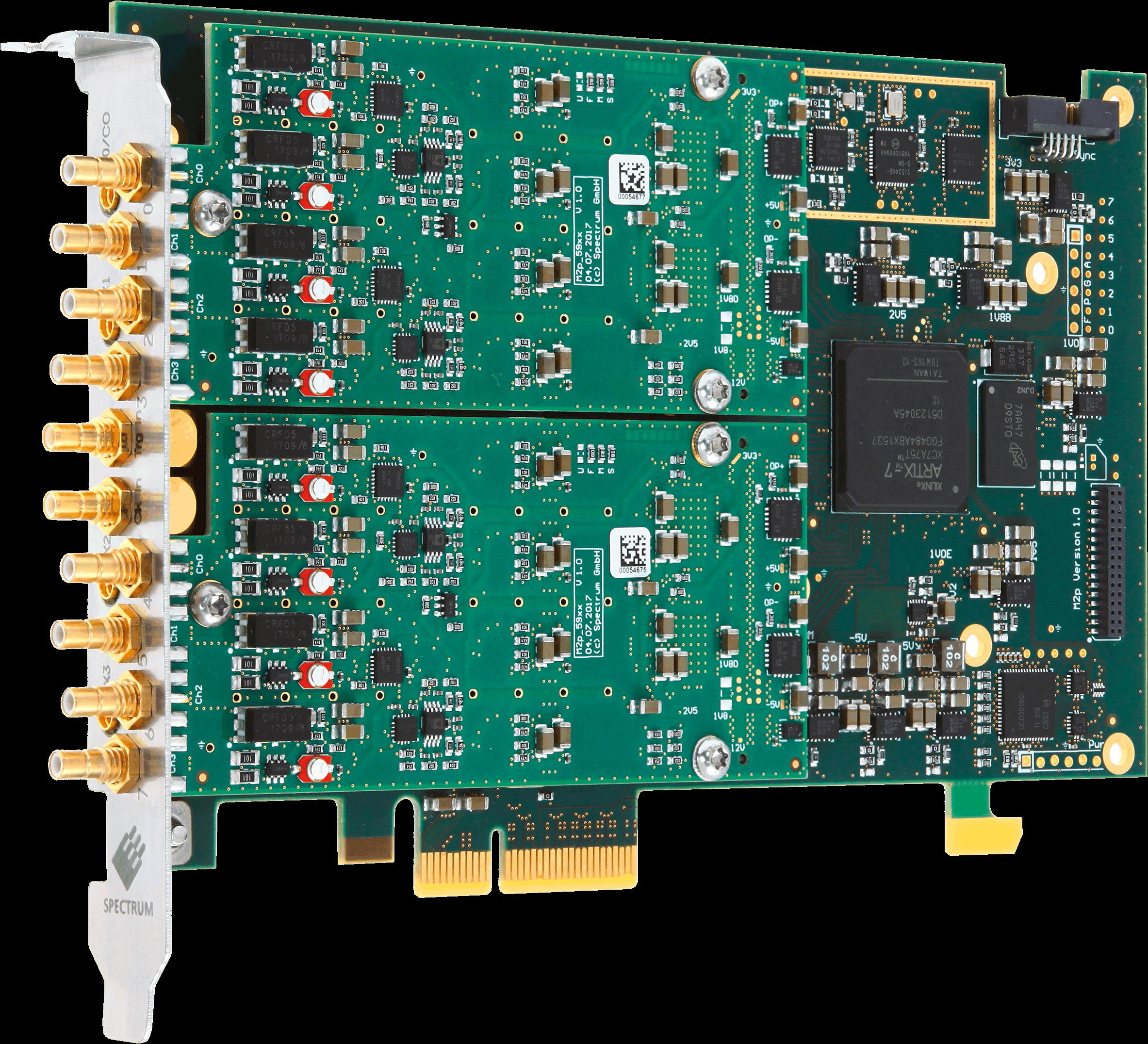 Spectrum仪器通用数字化仪提速50%,采样率高达125MS/s