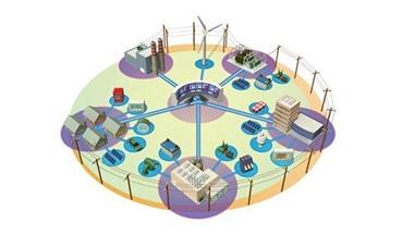 未来五年微电网市场规模将达28亿美元