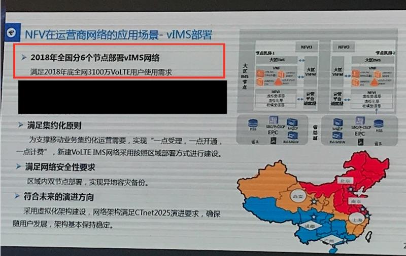 中国电信:2018年底将满足全网3100万VoLTE用户使用需求