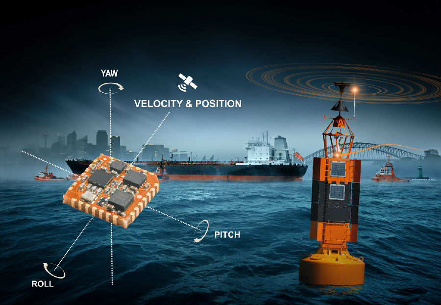 Xsens全新微型INS模块搭配外部 GNSS 接收器输入数据,提供高精准方向、速率和定位