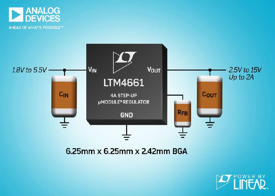Analog Devices 用于低电压光学系统的纤巧 µModule 升压型稳压器