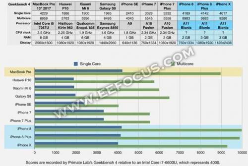 """苹果""""抛弃""""英特尔而收购AMD?可能吗"""