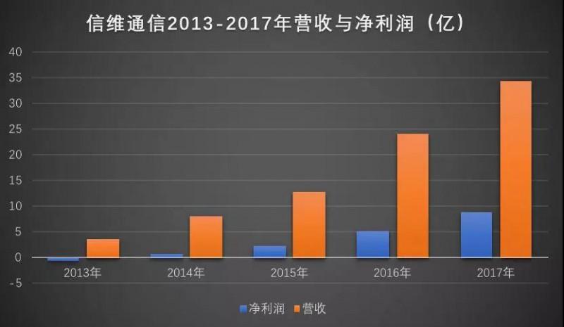 传FPC寻找中国买家:汇顶科技/信维通信积极抢进3D摄像头