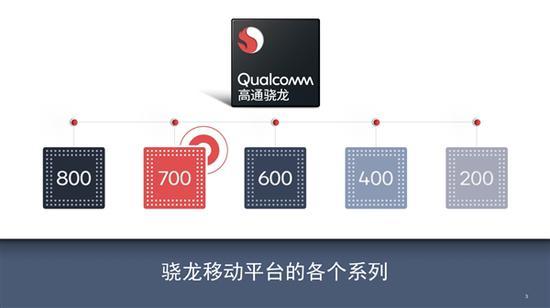 高通骁龙710处理器正式发布:旗舰功能下放