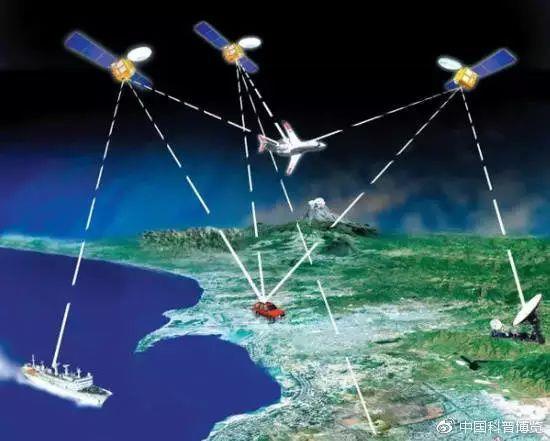 """中国北斗导航八颗星""""天上集结"""" 2020年将覆盖全球"""