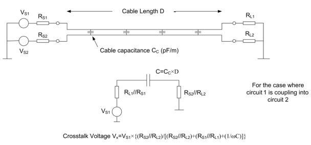 图1.24:串扰等效电路。